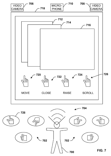Hand Gesture Options Microsoft Patent
