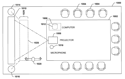 Control Projector Using Hand Gesture Microsoft Patent