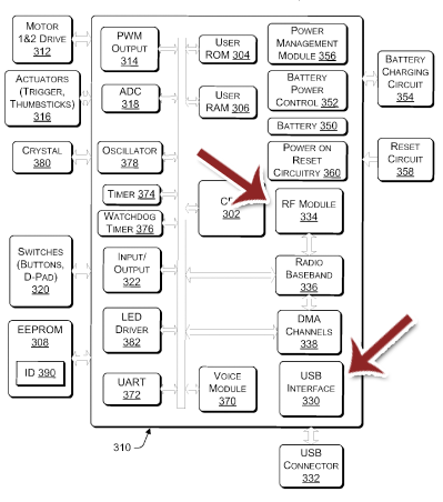 Xbox One Wireless Diagram on xbox 360 controller schematic