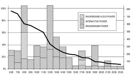 microsoft battery patent